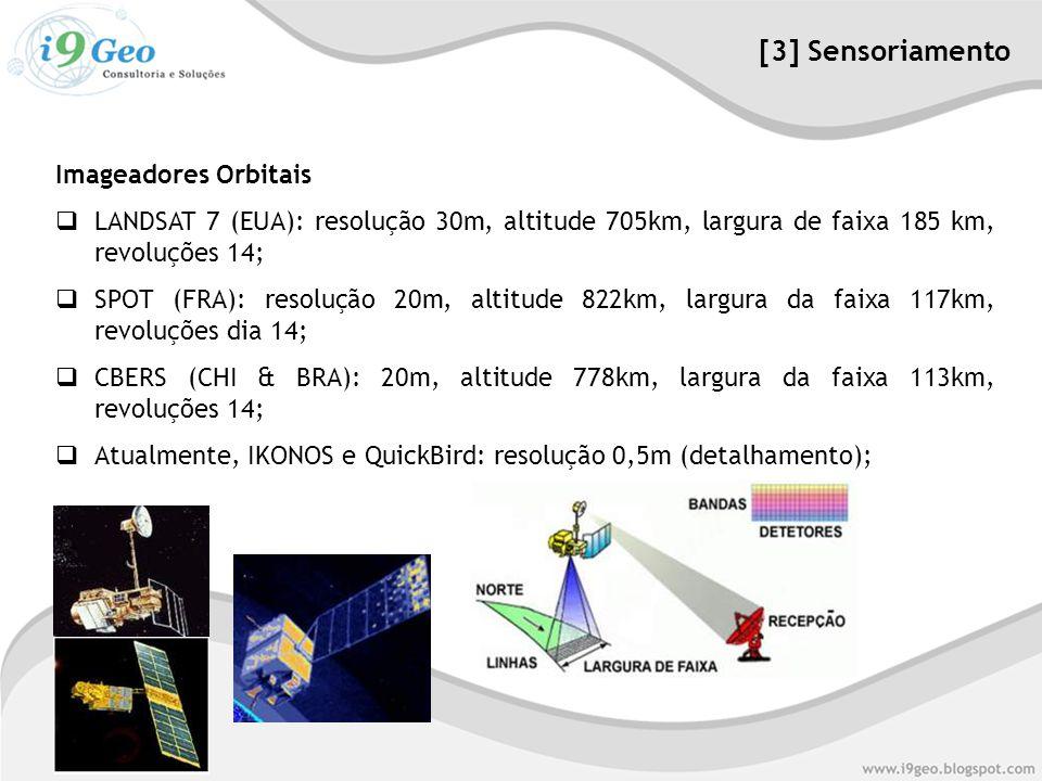 [3] Sensoriamento Imageadores Orbitais